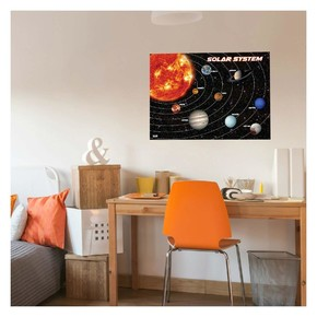 Solar Sistem-1 Duvar Sticker