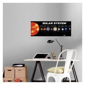 Solar Sistem-2 Duvar Sticker