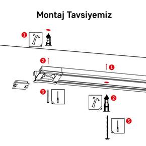 Korniş Montaj Seti - Alçıpan